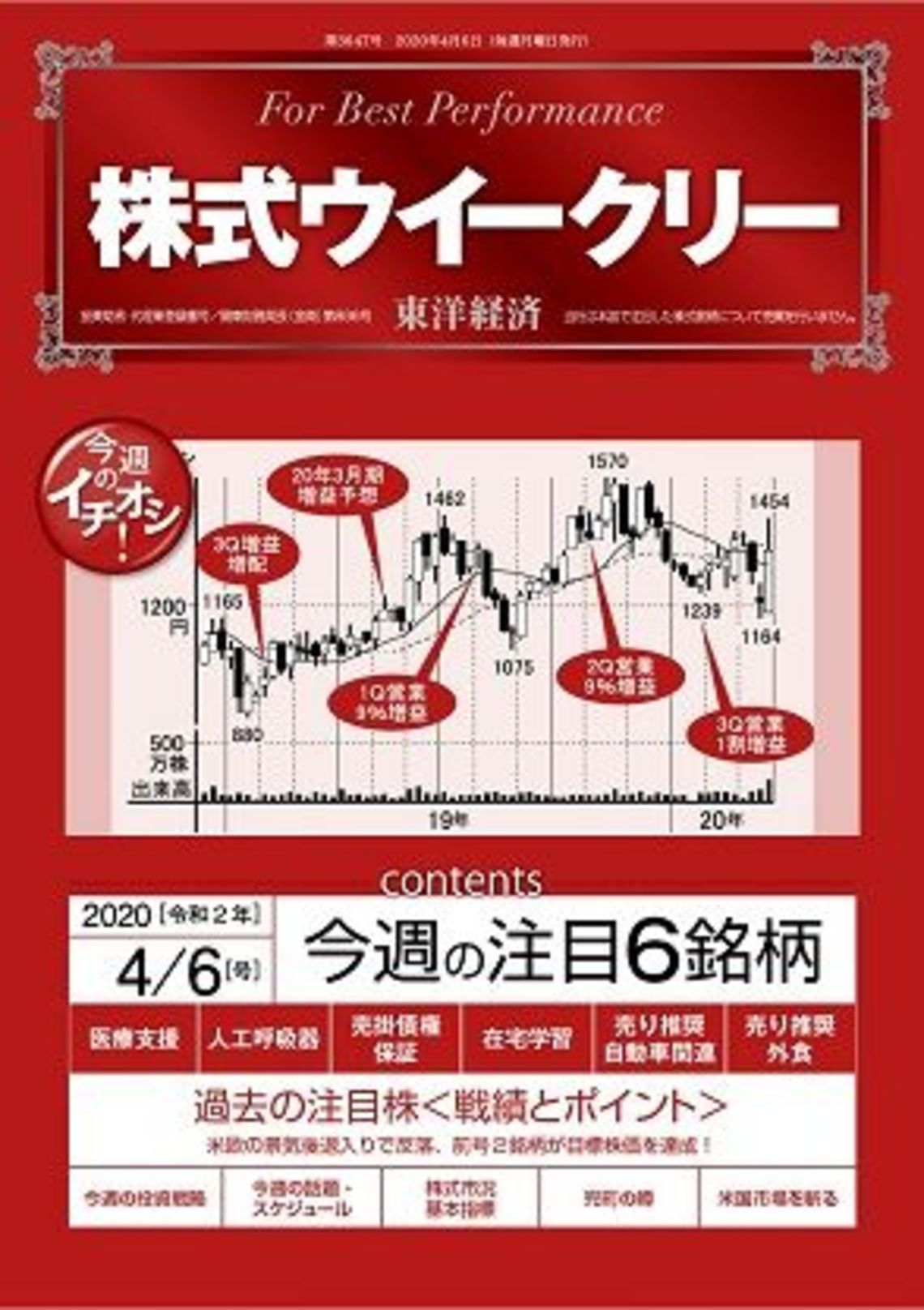 の 株価 東日本 jr