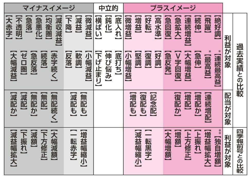 http://toyokeizai.net/mwimgs/1/5/-/img_15f751b11a363a8567e523f1143eac17467046.jpg