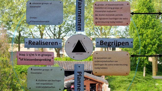 日本の「知識偏重教育」がオランダに学ぶこと