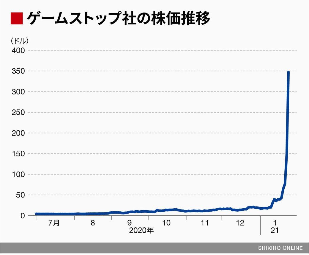 株価 掲示板 jt