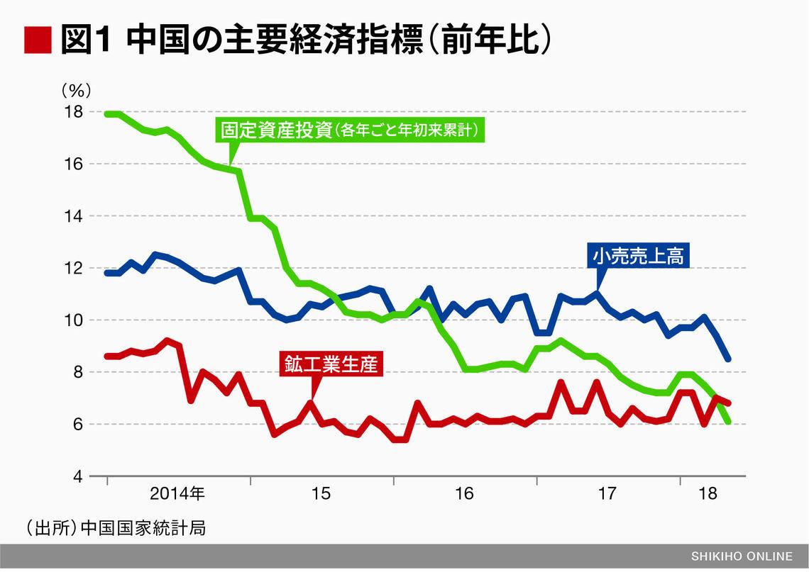 中国経済について語るスレ3 YouTube動画>14本 ->画像>42枚