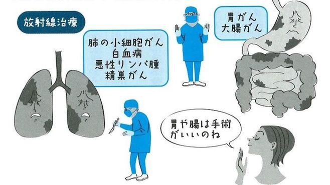 先進国で唯一「がん死」が増加する日本の悲劇