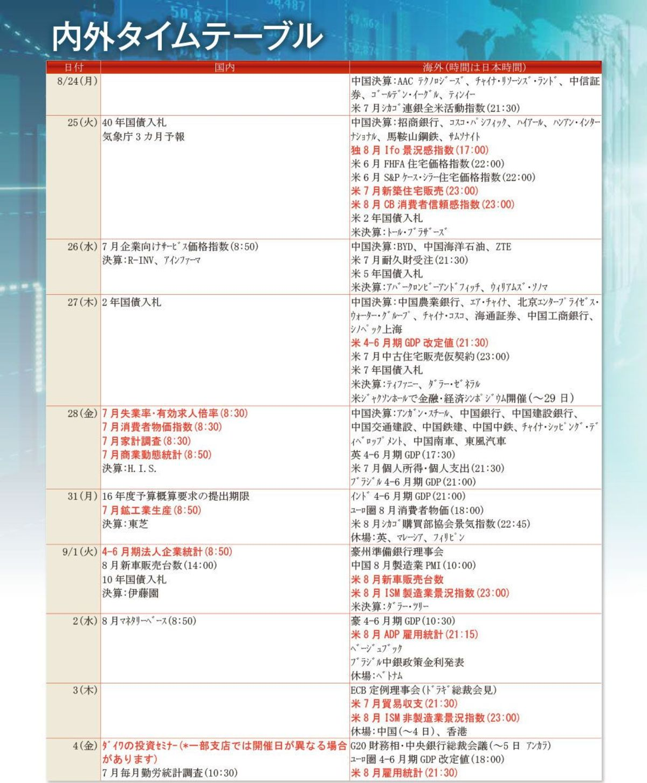 印刷 pdf 印刷 iphone : 内外の2週間先の予定を、国内 ...